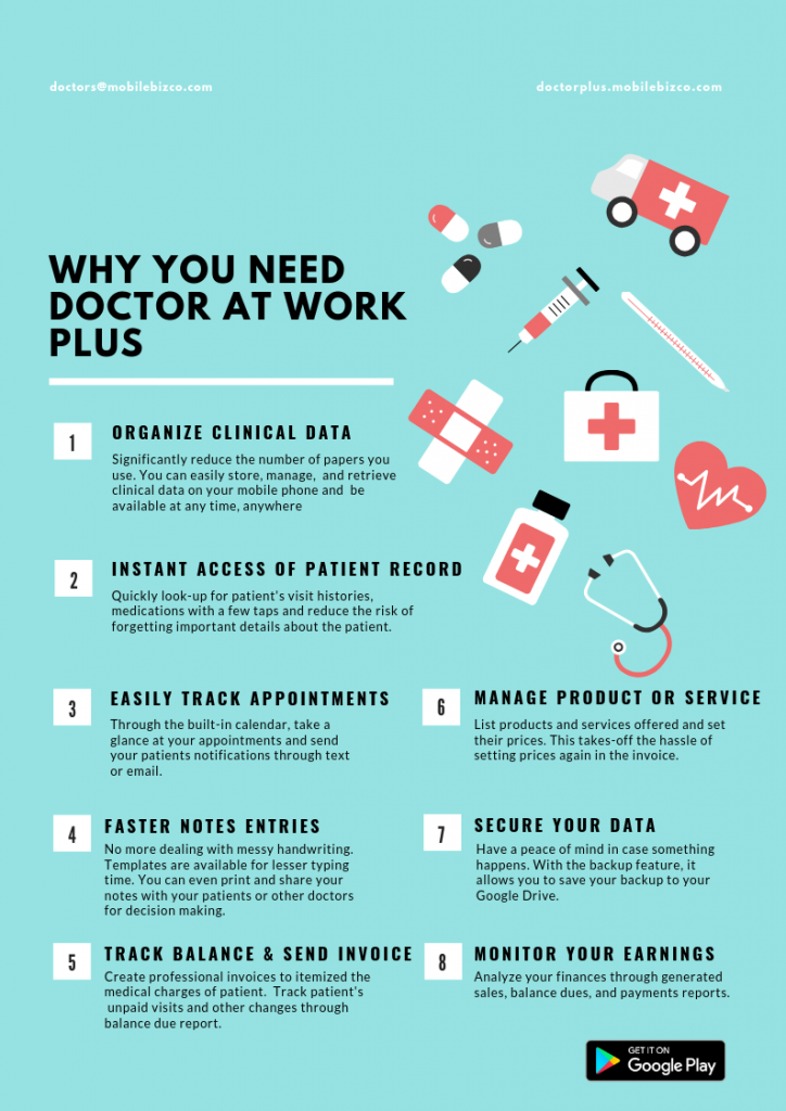 Discover the benefits of Doctor at Work Plus to your medical practice!